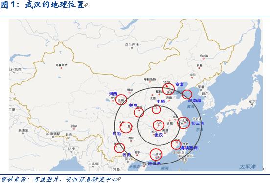 中部地区经济总量_中部地区图片