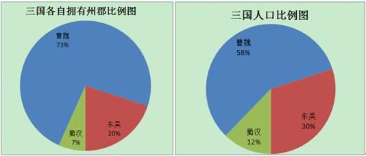 吴姓人口数量_中国人口最多的十大姓氏,你的姓氏排第几