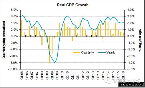 gdp一_19省一季度GDP排行 湖北增长8.1