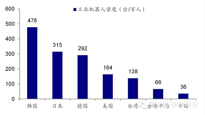 中国人口 爆发