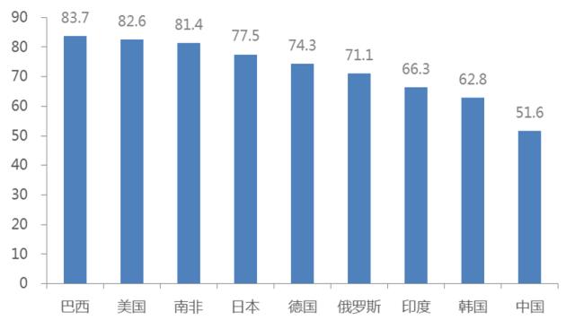 中国实际gdp是多少_GDP新算法引导高质量发展(2)