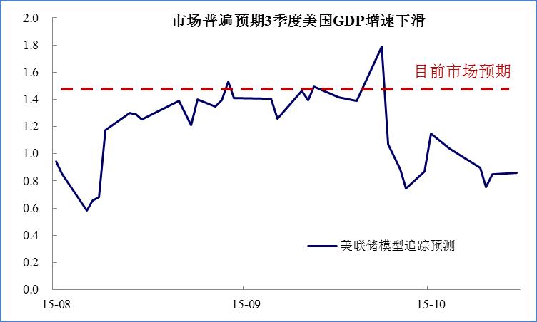 抚养比gdp_读 台湾省不同年份人口金字塔图 下图 ,完成下列各题(3)