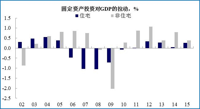 2019 4季度 gdp_中国第一季度2020gdp