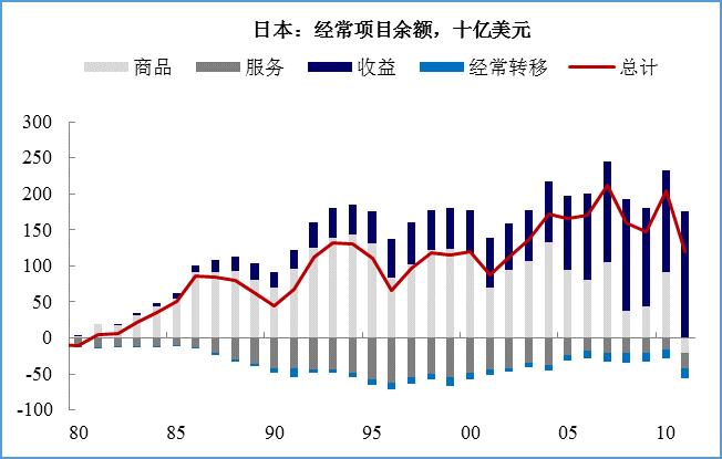 gdp与利润_法兴银行称中国企业将进入无利润增长状态