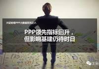 PPP领先指标回升,但影响基建仍待时日