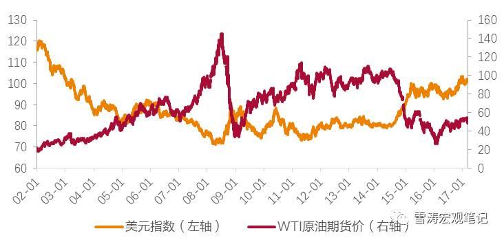 资料来源:WIND,天风证券研究所