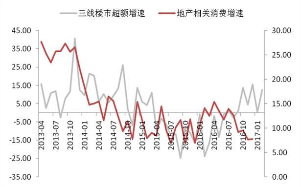 资料来源:wind,中泰研究所盛旭供图