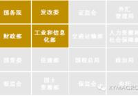 【兴证宏观】推进地方债务改革(政策追踪)