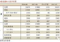 信贷超预期,债市不卖帐(徐寒飞/李豫泽)